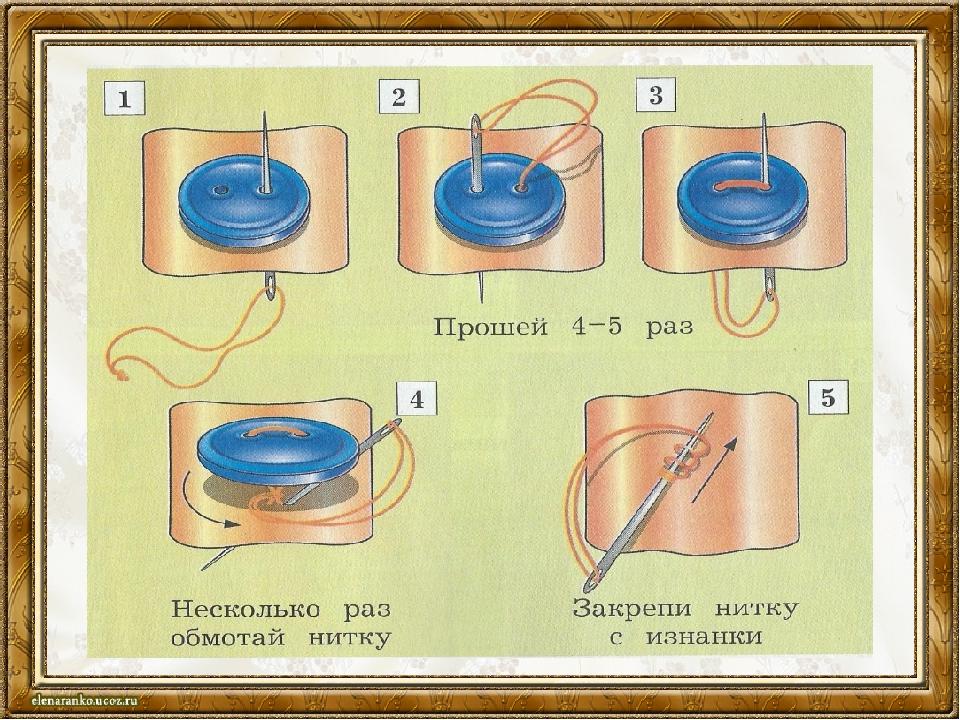 Как правильно пришить пуговицу