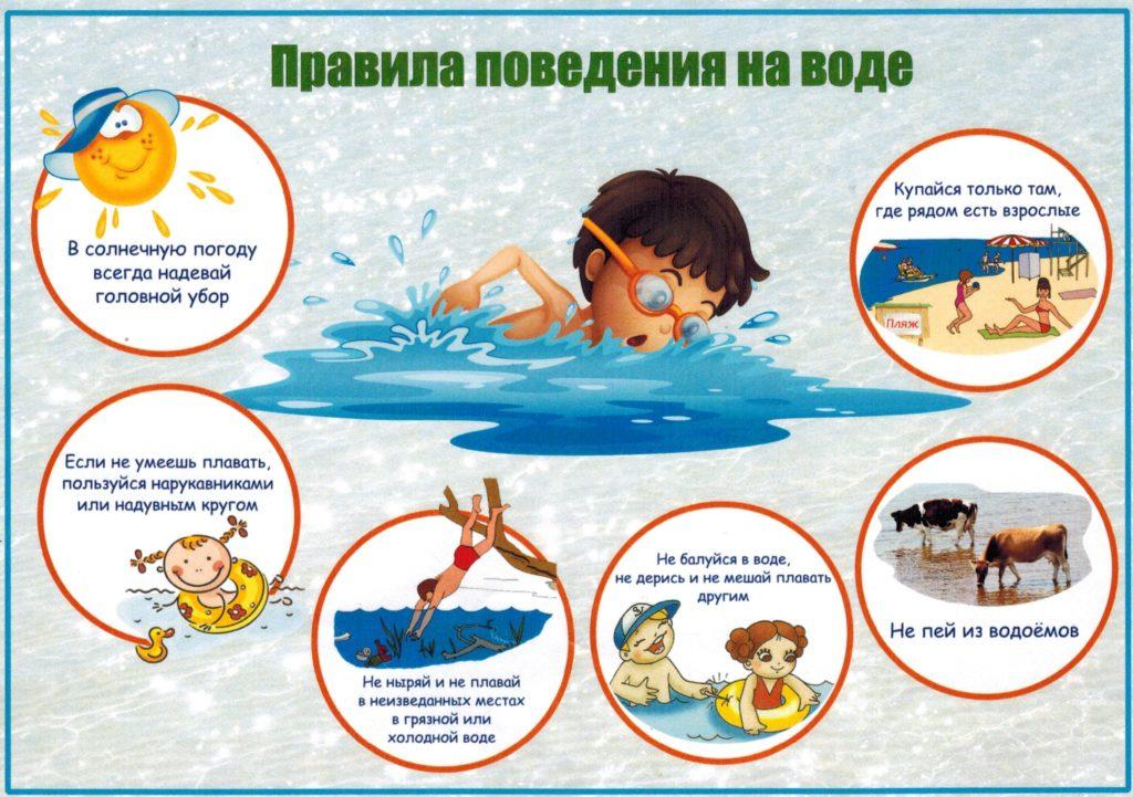 Безопасное лето для детей. Памятка по правилу поведению на воде.